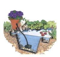 Utrzymanie czystej wody wstawie (filtracja)